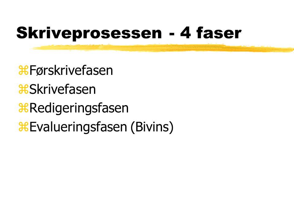 Skriveprosessen - 4 faser zFørskrivefasen zSkrivefasen zRedigeringsfasen zEvalueringsfasen (Bivins)