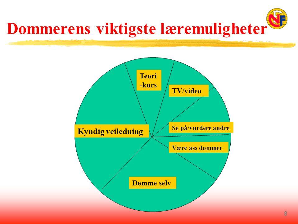 8 Dommerens viktigste læremuligheter Kyndig veiledning Dømme selv Være ass dommer Se på/vurdere andre TV/video Teori -kurs