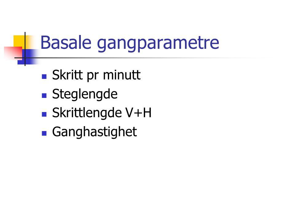 Basale gangparametre  Skritt pr minutt  Steglengde  Skrittlengde V+H  Ganghastighet