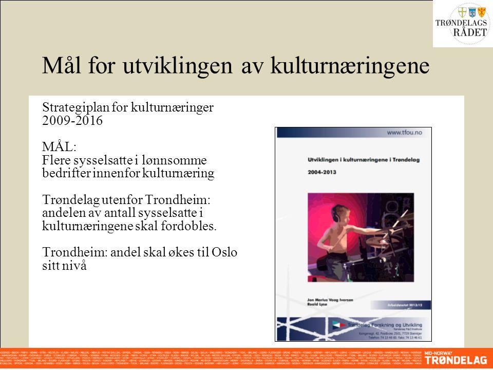 Mål for utviklingen av kulturnæringene Strategiplan for kulturnæringer 2009-2016 MÅL: Flere sysselsatte i lønnsomme bedrifter innenfor kulturnæring Trøndelag utenfor Trondheim: andelen av antall sysselsatte i kulturnæringene skal fordobles.