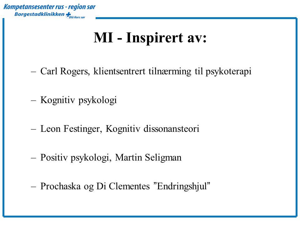 MI - Inspirert av: –Carl Rogers, klientsentrert tilnærming til psykoterapi –Kognitiv psykologi –Leon Festinger, Kognitiv dissonansteori –Positiv psykologi, Martin Seligman –Prochaska og Di Clementes Endringshjul