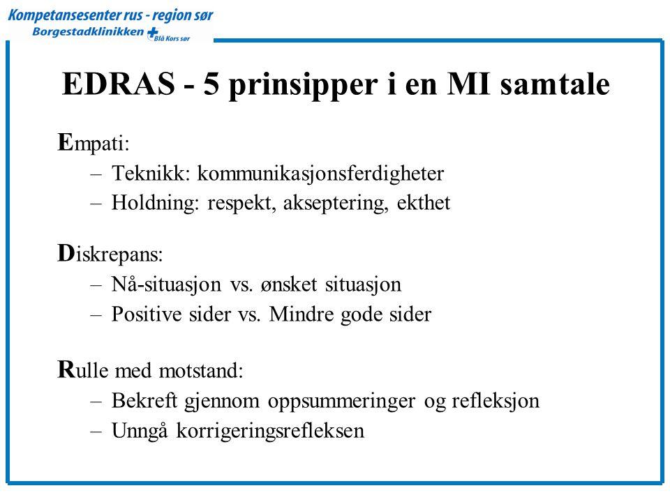 EDRAS - 5 prinsipper i en MI samtale E mpati: –Teknikk: kommunikasjonsferdigheter –Holdning: respekt, akseptering, ekthet D iskrepans: –Nå-situasjon vs.