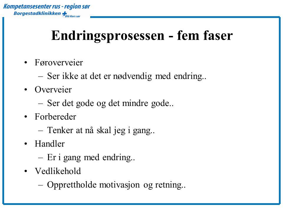 Endringsprosessen - fem faser •Føroverveier –Ser ikke at det er nødvendig med endring..