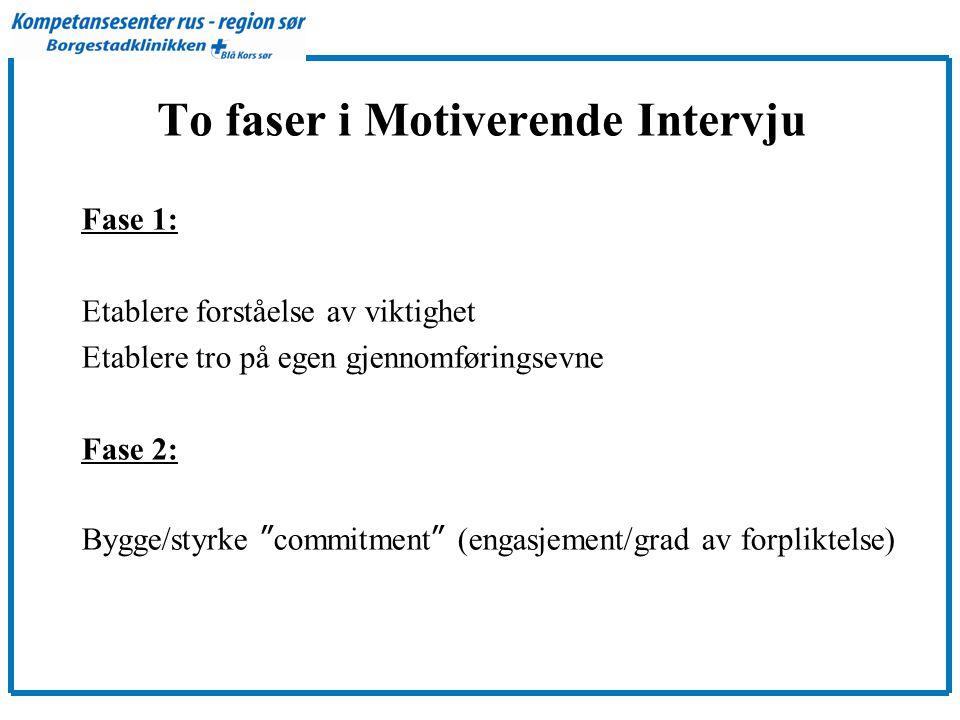 To faser i Motiverende Intervju Fase 1: Etablere forståelse av viktighet Etablere tro på egen gjennomføringsevne Fase 2: Bygge/styrke commitment (engasjement/grad av forpliktelse)