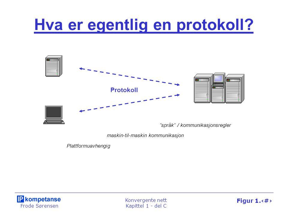 Frode Sørensen Konvergente nett Kapittel 1 - del C Figur 1.56 Høyere lags protokoller Nettverk Maskin Formatering / Bits & bytesRekkefølge / tilstandsstyringProsedyrer/funksjoner SpesifikasjonImplementasjon Eksempel: HTTP