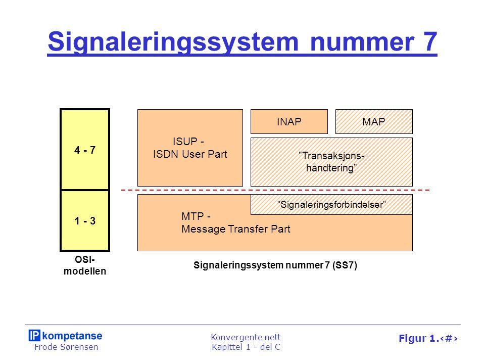 Frode Sørensen Konvergente nett Kapittel 1 - del C Figur 1.70 Signaleringssystem nummer 7 MTP - Message Transfer Part OSI- modellen Signaleringssystem