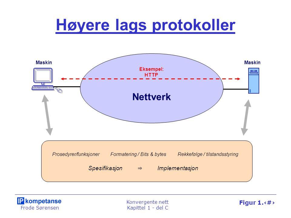 Frode Sørensen Konvergente nett Kapittel 1 - del C Figur 1.57 Lavere lags protokoller Nettverkselementer Eksempel: IP Formatering / Bits & bytesRekkefølge / tilstandsstyringProsedyrer/funksjoner SpesifikasjonImplementasjon