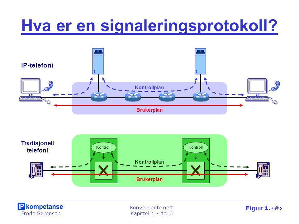 Frode Sørensen Konvergente nett Kapittel 1 - del C Figur 1.58 Hva er en signaleringsprotokoll? IP-telefoni Tradisjonell telefoni Kontrollplan Brukerpl