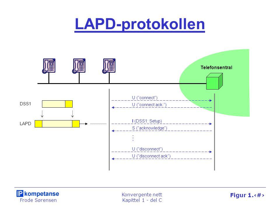 """Frode Sørensen Konvergente nett Kapittel 1 - del C Figur 1.63 LAPD-protokollen LAPD DSS1 U (""""connect"""") U (""""connect ack."""") I (DSS1: Setup) S (""""acknowle"""