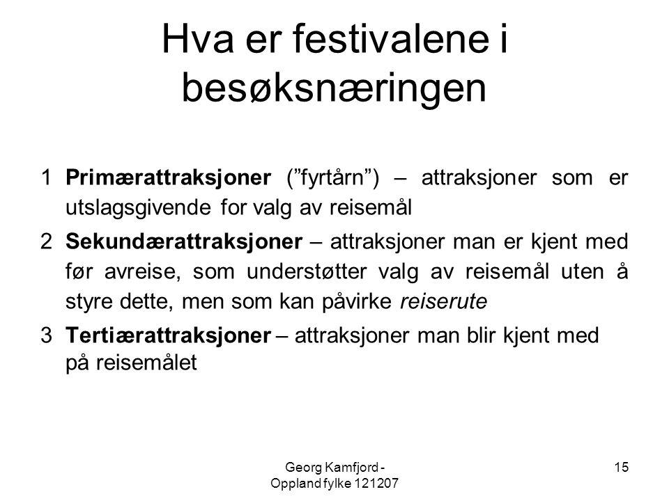 """Georg Kamfjord - Oppland fylke 121207 15 Hva er festivalene i besøksnæringen 1Primærattraksjoner (""""fyrtårn"""") – attraksjoner som er utslagsgivende for"""