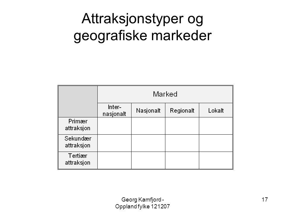 Georg Kamfjord - Oppland fylke 121207 17 Attraksjonstyper og geografiske markeder