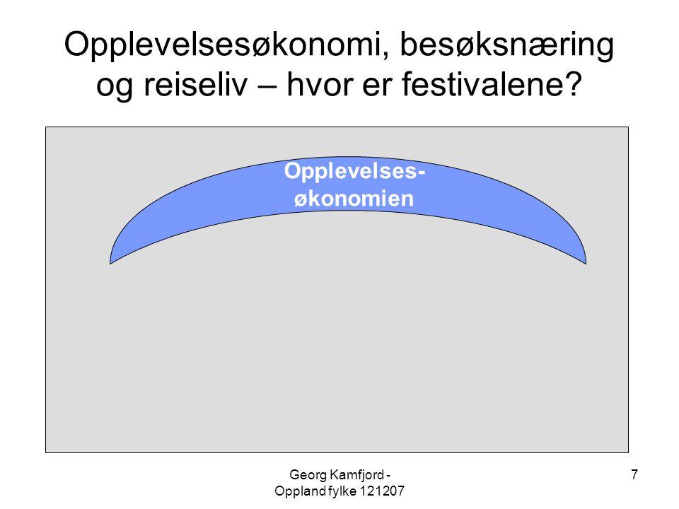 Georg Kamfjord - Oppland fylke 121207 7 Opplevelsesøkonomi, besøksnæring og reiseliv – hvor er festivalene? Opplevelses- økonomien