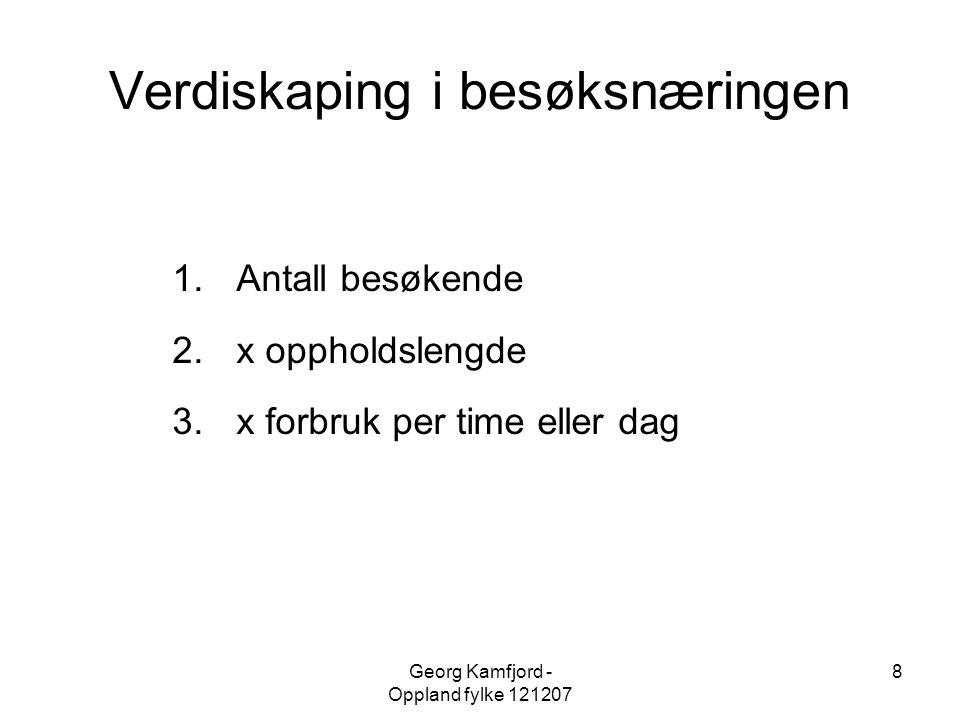 Georg Kamfjord - Oppland fylke 121207 8 Verdiskaping i besøksnæringen 1.Antall besøkende 2.x oppholdslengde 3.x forbruk per time eller dag