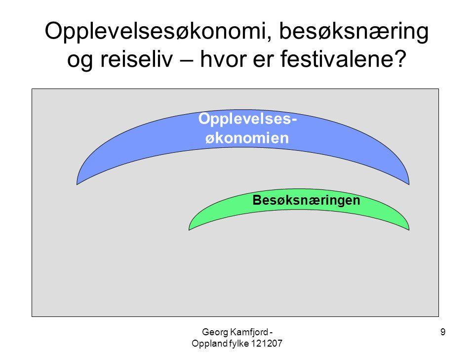 Georg Kamfjord - Oppland fylke 121207 9 Opplevelsesøkonomi, besøksnæring og reiseliv – hvor er festivalene? Opplevelses- økonomien Besøksnæringen
