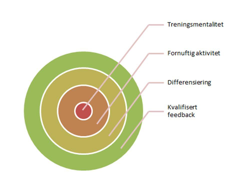 Treningskvalitet • Den viktigste ingrediensen i å sikre treningskvalitet er spillerens eget fokus under veis i økta. En besettelse av å lære av egne f