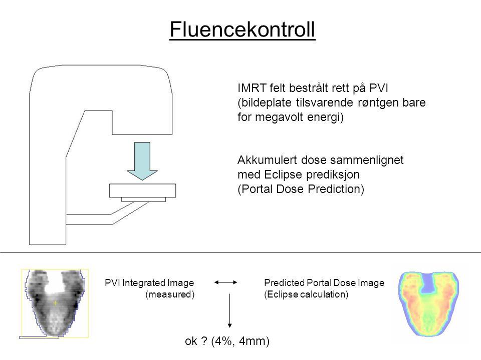 Fluencekontroll ok ? (4%, 4mm) Predicted Portal Dose Image (Eclipse calculation) PVI Integrated Image (measured) IMRT felt bestrålt rett på PVI (bilde