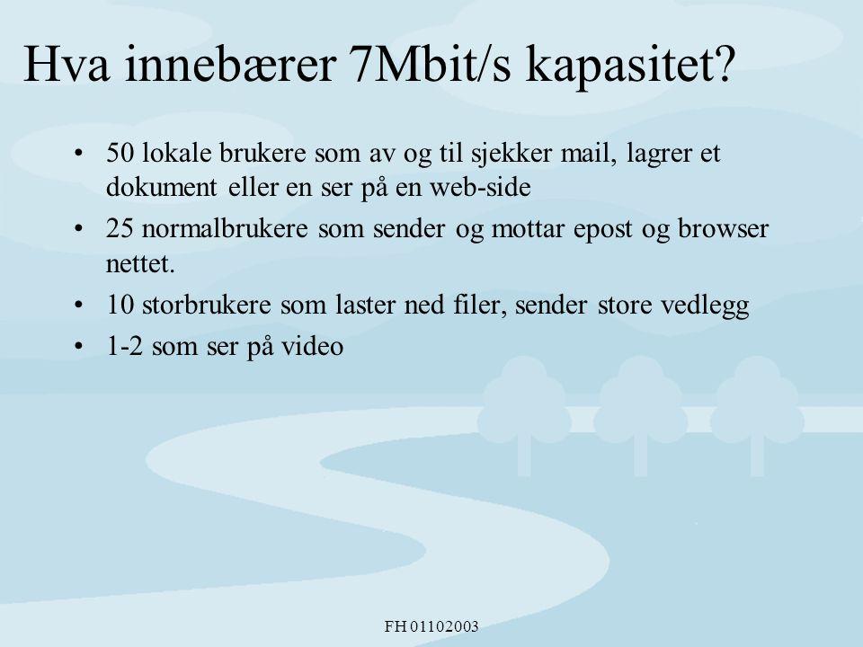 FH 01102003 Hva innebærer 7Mbit/s kapasitet? •50 lokale brukere som av og til sjekker mail, lagrer et dokument eller en ser på en web-side •25 normalb