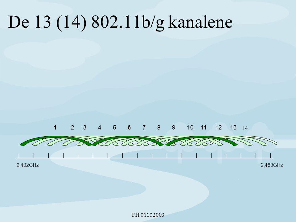FH 01102003 De 13 (14) 802.11b/g kanalene 2,402GHz2,483GHz 12345678910111213 14