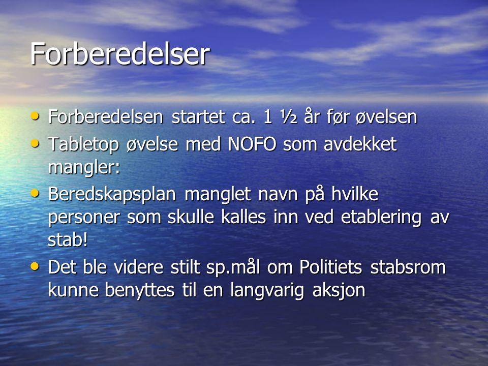 Video Øvelse Frøya