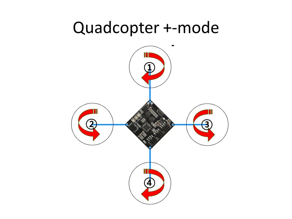 Quadcopter +-mode