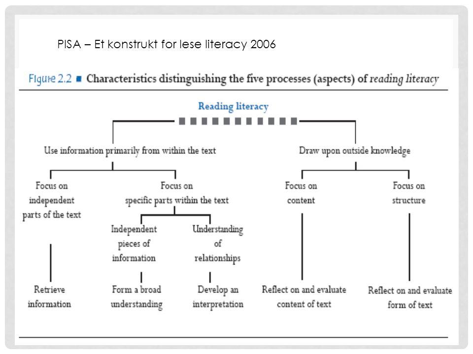 PISA 2006 PISA – Et konstrukt for lese literacy 2006
