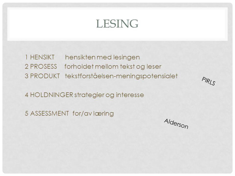 LESING 1 HENSIKT hensikten med lesingen 2 PROSESS forholdet mellom tekst og leser 3 PRODUKT tekstforståelsen-meningspotensialet 4 HOLDNINGER strategie