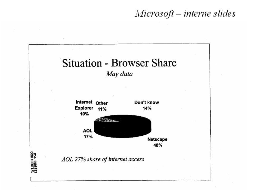 © Lars Sørgard Konkurransestrategi Bedriftsstrategi - Microsoft •Markedet for nettlesere •Fryktet at Netscape skulle vinne markedet •Kunne bli en ny p