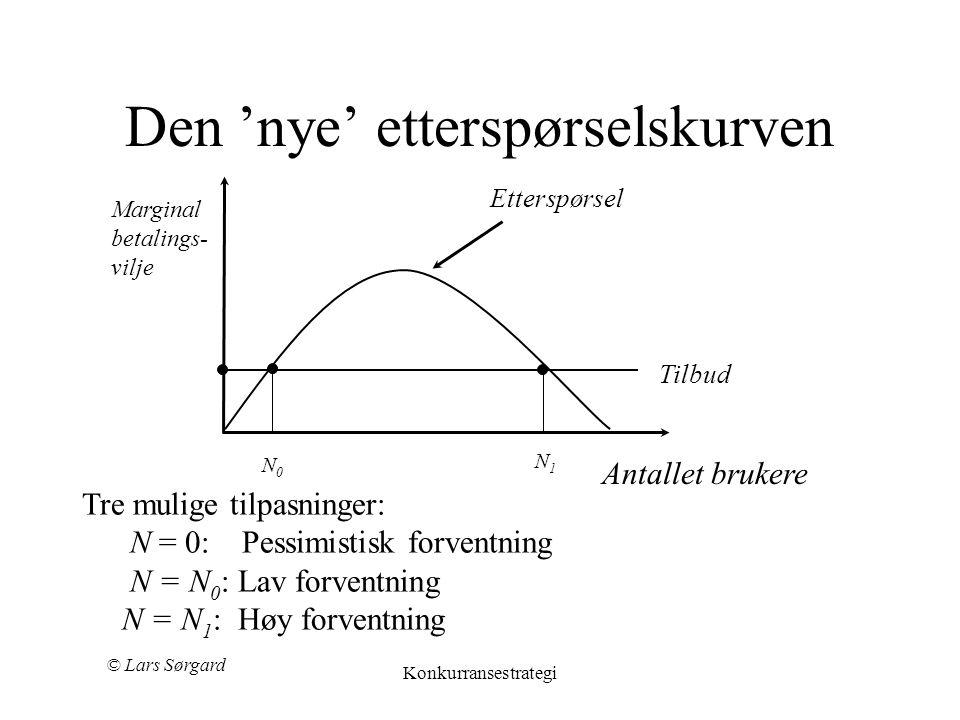 © Lars Sørgard Konkurransestrategi Den 'nye' etterspørselskurven Marginal betalings- vilje Antallet brukere Etterspørsel Tilbud N0N0 N1N1 Tre mulige tilpasninger: N = 0: Pessimistisk forventning N = N 0 : Lav forventning N = N 1 : Høy forventning