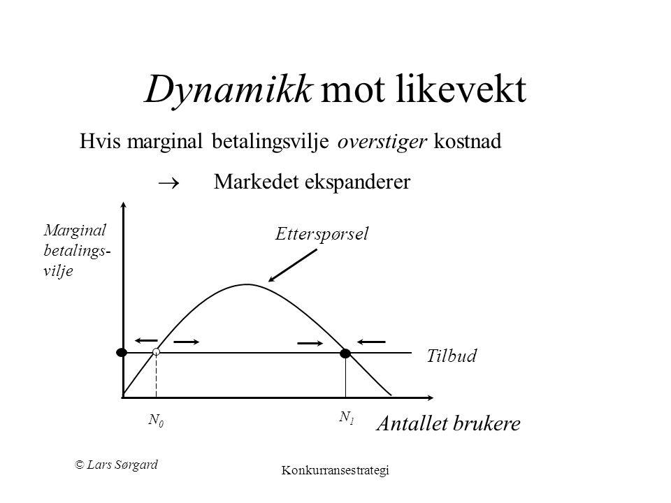 © Lars Sørgard Konkurransestrategi Den 'nye' etterspørselskurven Marginal betalings- vilje Antallet brukere Etterspørsel Tilbud N0N0 N1N1 Tre mulige t