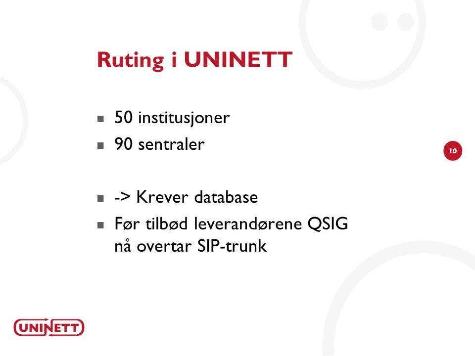 10 Ruting i UNINETT  50 institusjoner  90 sentraler  -> Krever database  Før tilbød leverandørene QSIG nå overtar SIP-trunk