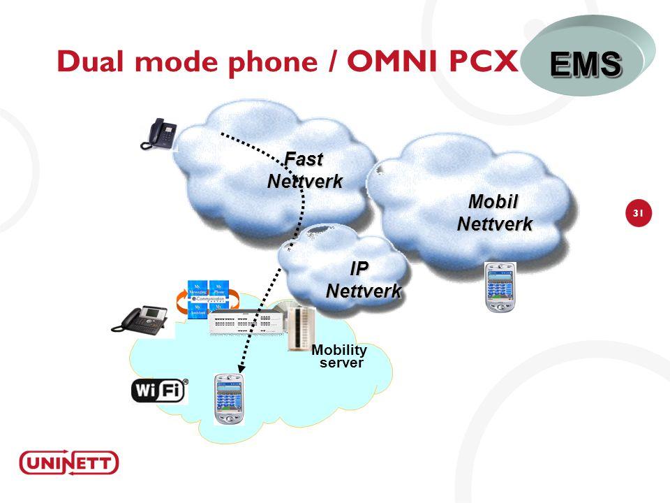31 FastNettverk MobilNettverk IPNettverk EMSEMS Mobility server Dual mode phone / OMNI PCX