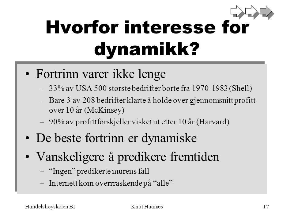 Handelshøyskolen BIKnut Haanæs17 Hvorfor interesse for dynamikk? •Fortrinn varer ikke lenge –33% av USA 500 største bedrifter borte fra 1970-1983 (She