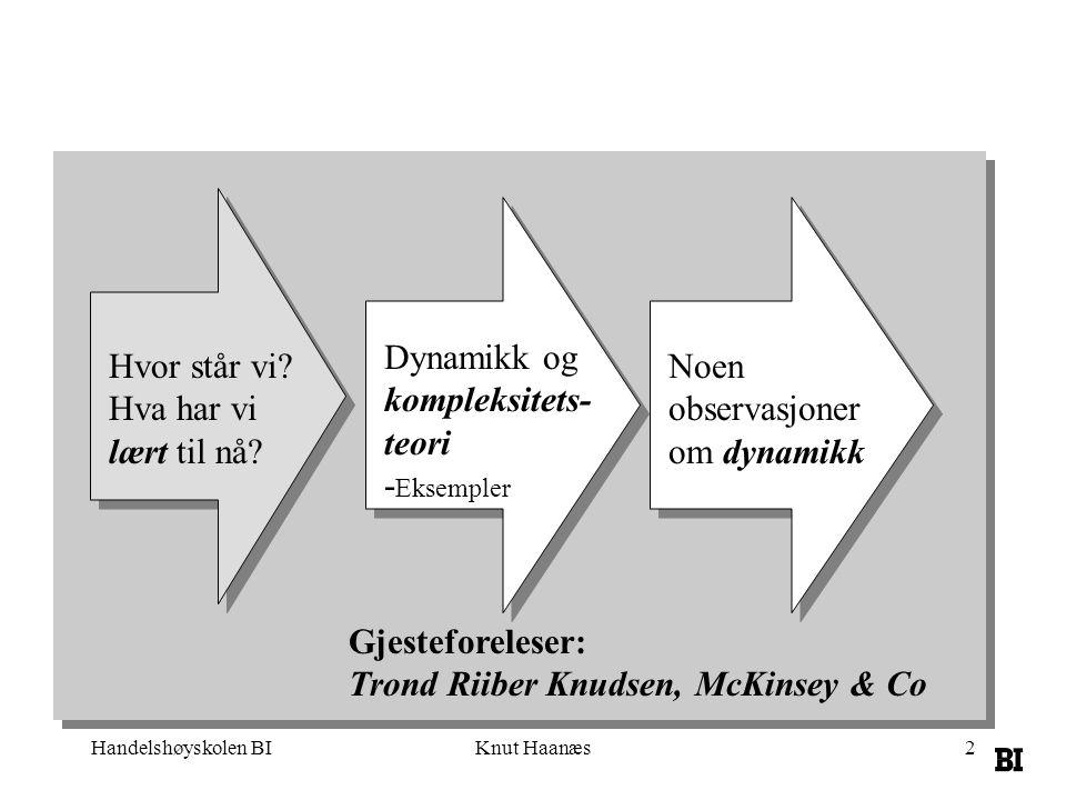 Handelshøyskolen BIKnut Haanæs3 Dato Tema 5/1 12/1 19/1 26/1 2/2 9/2 16/2 Fra strategi som analyse til strategi som prosess Kompleksitet og kaosteori (Trond Riiber Knudsen) Scenarieanalyse i strategiarbeidet (Bent Erik Bakken) + case 1 Endringsprosesser (Knut Kloster, jr.) Implementering av strategi (Øystein Fjeldstad) Oppsummering (Svein Ribe-Anderssen) Motstand mot forandring (Steinar Bjartveit) + case 2 23/2 1/3 Strategi og innovasjon (Katharina R.