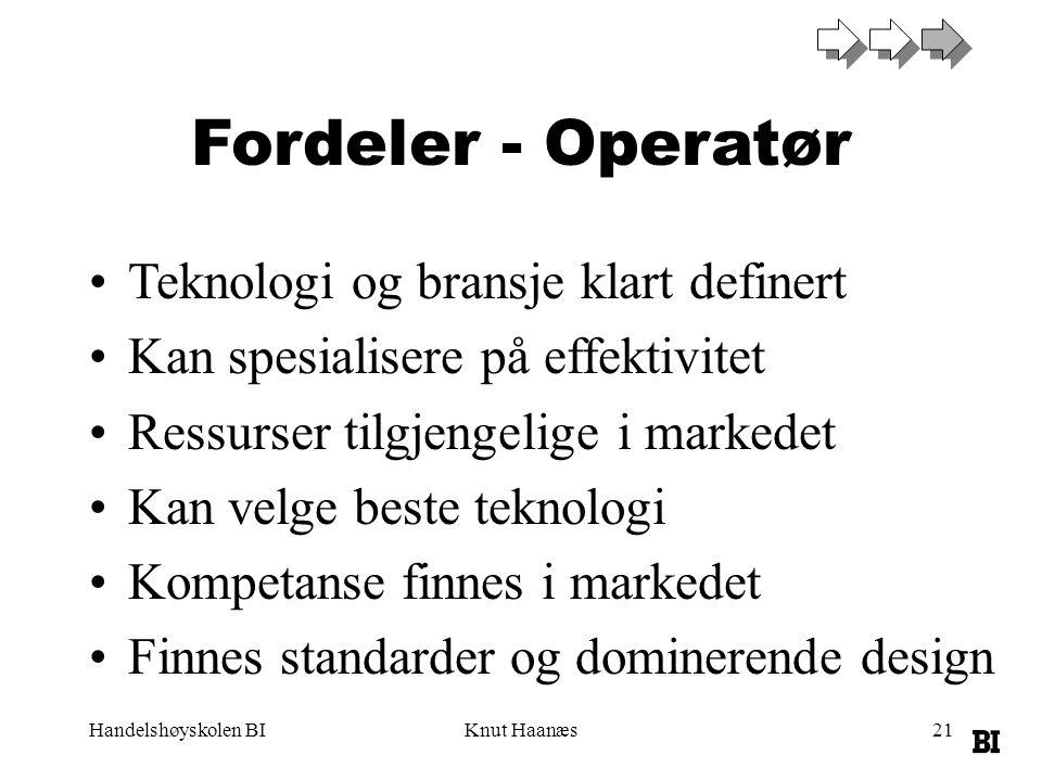Handelshøyskolen BIKnut Haanæs21 Fordeler - Operatør •Teknologi og bransje klart definert •Kan spesialisere på effektivitet •Ressurser tilgjengelige i
