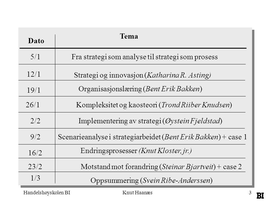 Handelshøyskolen BIKnut Haanæs3 Dato Tema 5/1 12/1 19/1 26/1 2/2 9/2 16/2 Fra strategi som analyse til strategi som prosess Kompleksitet og kaosteori