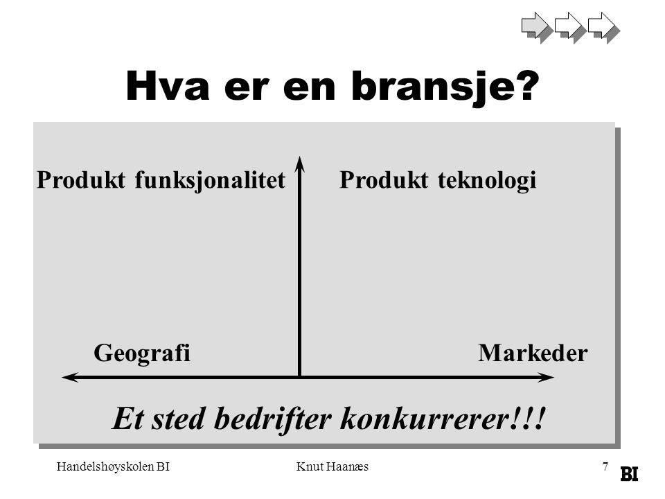 Handelshøyskolen BIKnut Haanæs7 Hva er en bransje? Produkt funksjonalitetProdukt teknologi GeografiMarkeder Et sted bedrifter konkurrerer!!!