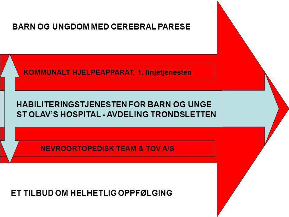 BARN OG UNGDOM MED CEREBRAL PARESE HABILITERINGSTJENESTEN FOR BARN OG UNGE ST OLAV'S HOSPITAL - AVDELING TRONDSLETTEN KOMMUNALT HJELPEAPPARAT, 1. linj