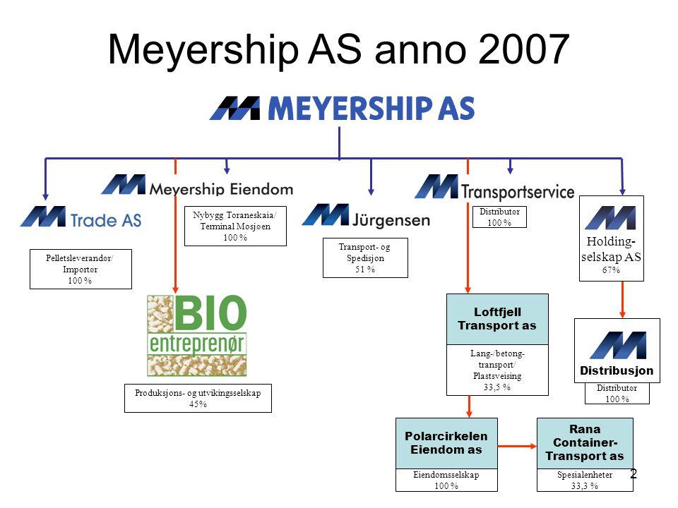 2 Meyership AS anno 2007 Nybygg Toraneskaia/ Terminal Mosjøen 100 % Pelletsleverandør/ Importør 100 % Distributør 100 % Loftfjell Transport as Lang-/b