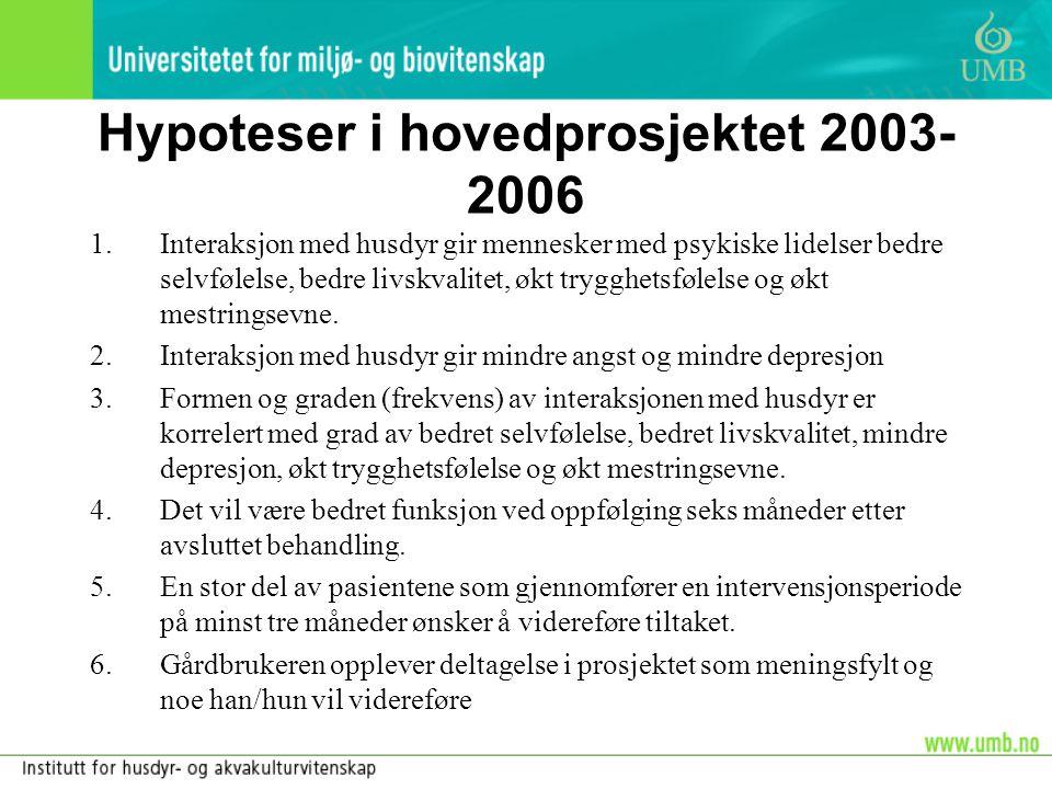 Hypoteser i hovedprosjektet 2003- 2006 1.Interaksjon med husdyr gir mennesker med psykiske lidelser bedre selvfølelse, bedre livskvalitet, økt trygghe