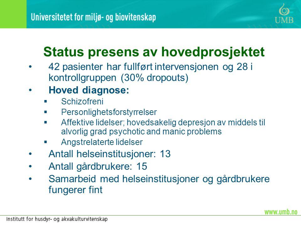 Status presens av hovedprosjektet •42 pasienter har fullført intervensjonen og 28 i kontrollgruppen (30% dropouts) •Hoved diagnose:  Schizofreni  Pe
