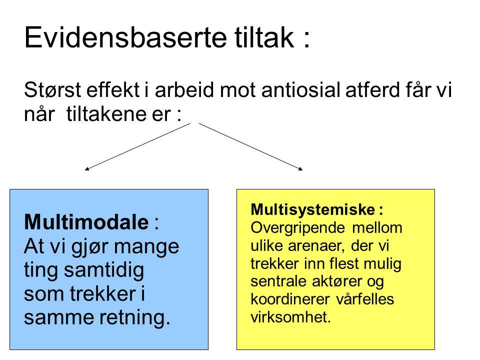 Evidensbaserte tiltak : Størst effekt i arbeid mot antiosial atferd får vi når tiltakene er : Multimodale : At vi gjør mange ting samtidig som trekker i samme retning.