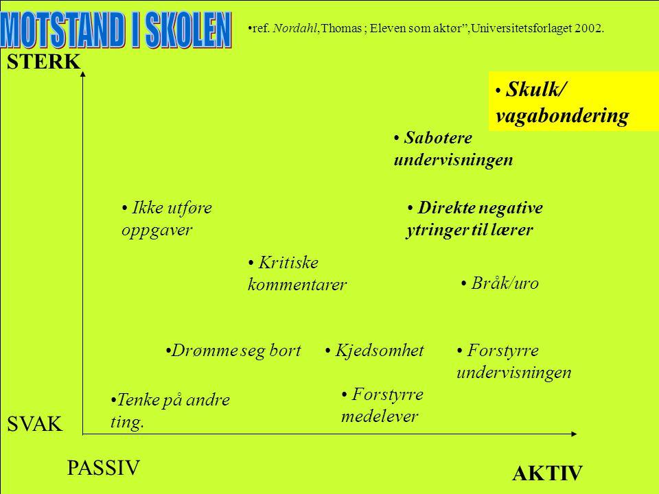•ref.Nordahl,Thomas ; Eleven som aktør ,Universitetsforlaget 2002.