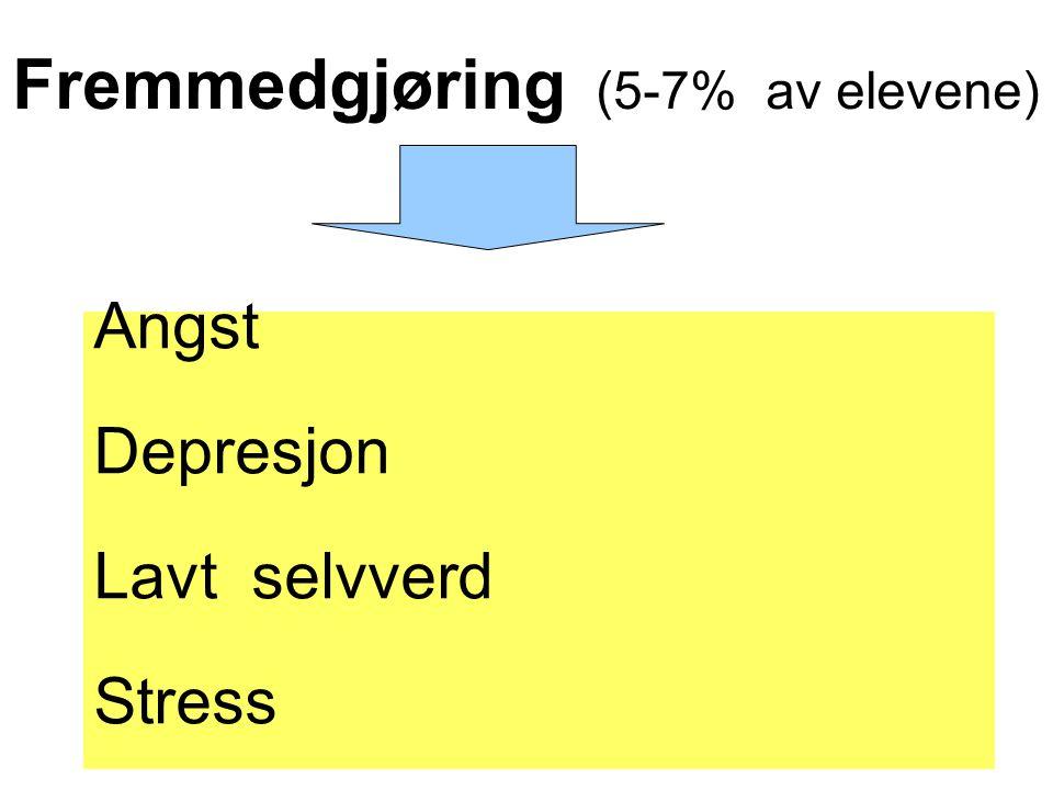 Fremmedgjøring (5-7% av elevene) Angst Depresjon Lavt selvverd Stress