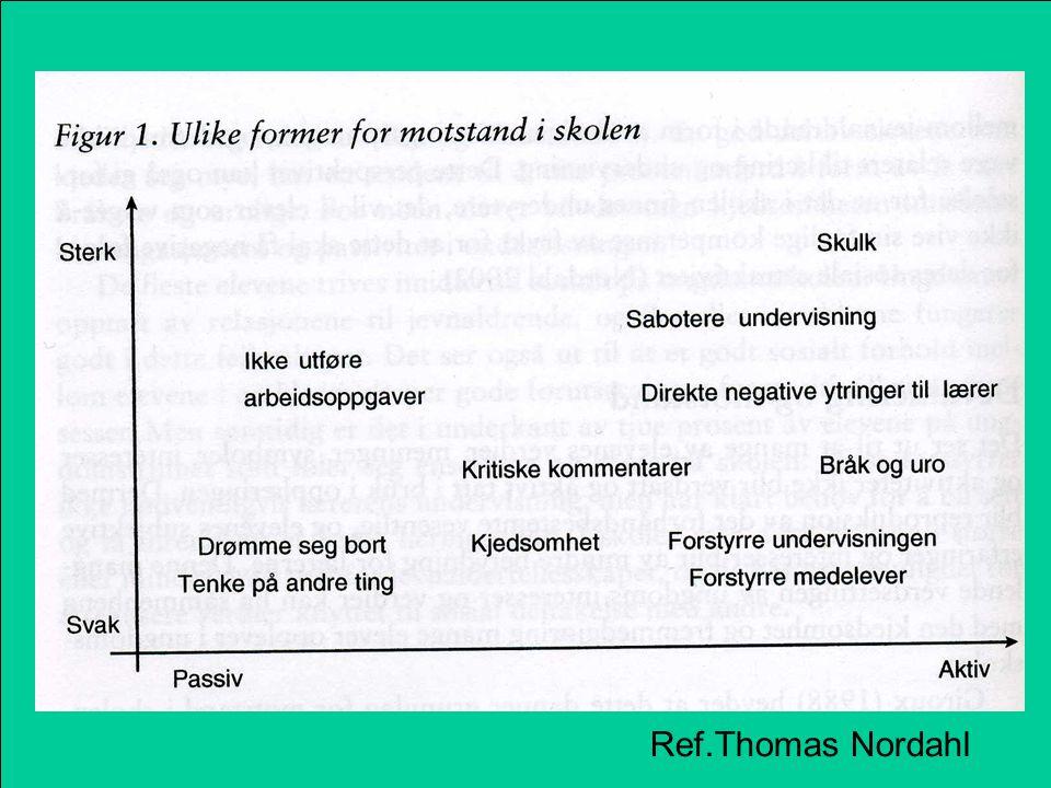 Ref.Thomas Nordahl