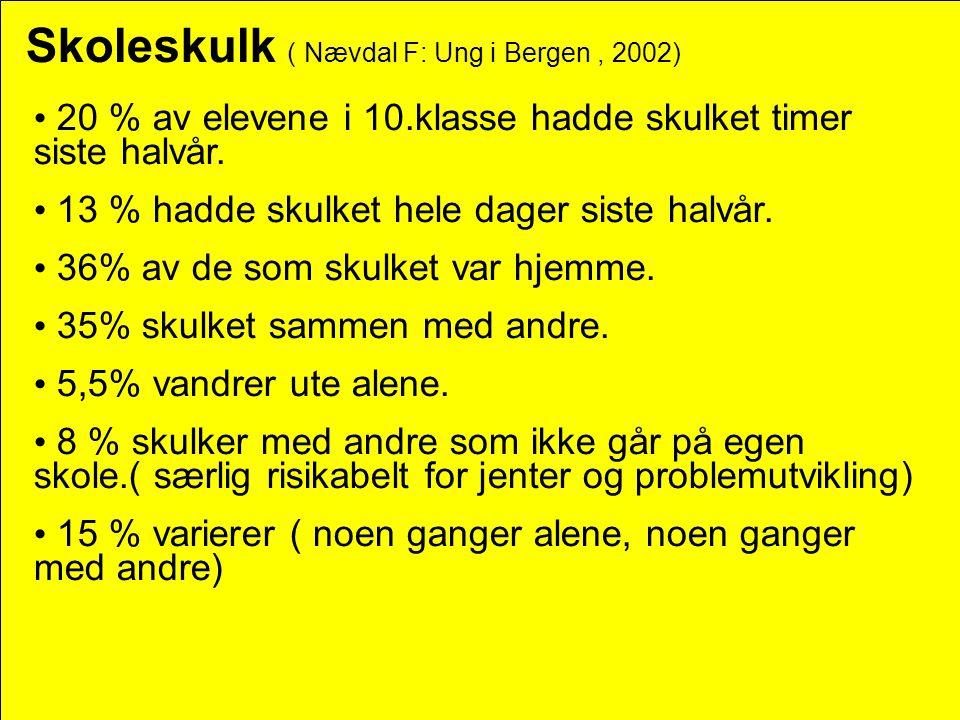 Skoleskulk ( Nævdal F: Ung i Bergen, 2002) • 20 % av elevene i 10.klasse hadde skulket timer siste halvår.