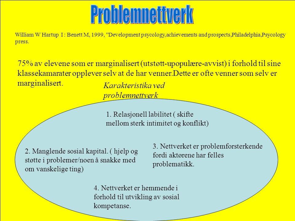 William W Hartup I : Benett M, 1999, Development psycology,achievements and prospects,Philadelphia,Psycology press.