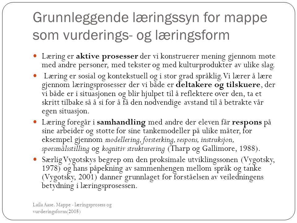 Grunnleggende læringssyn for mappe som vurderings- og læringsform Laila Aase. Mappe - læringsprosess og vurderingsform(2005)  Læring er aktive proses