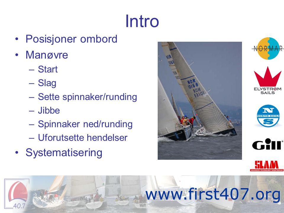 Intro •Posisjoner ombord •Manøvre –Start –Slag –Sette spinnaker/runding –Jibbe –Spinnaker ned/runding –Uforutsette hendelser •Systematisering Fortitud