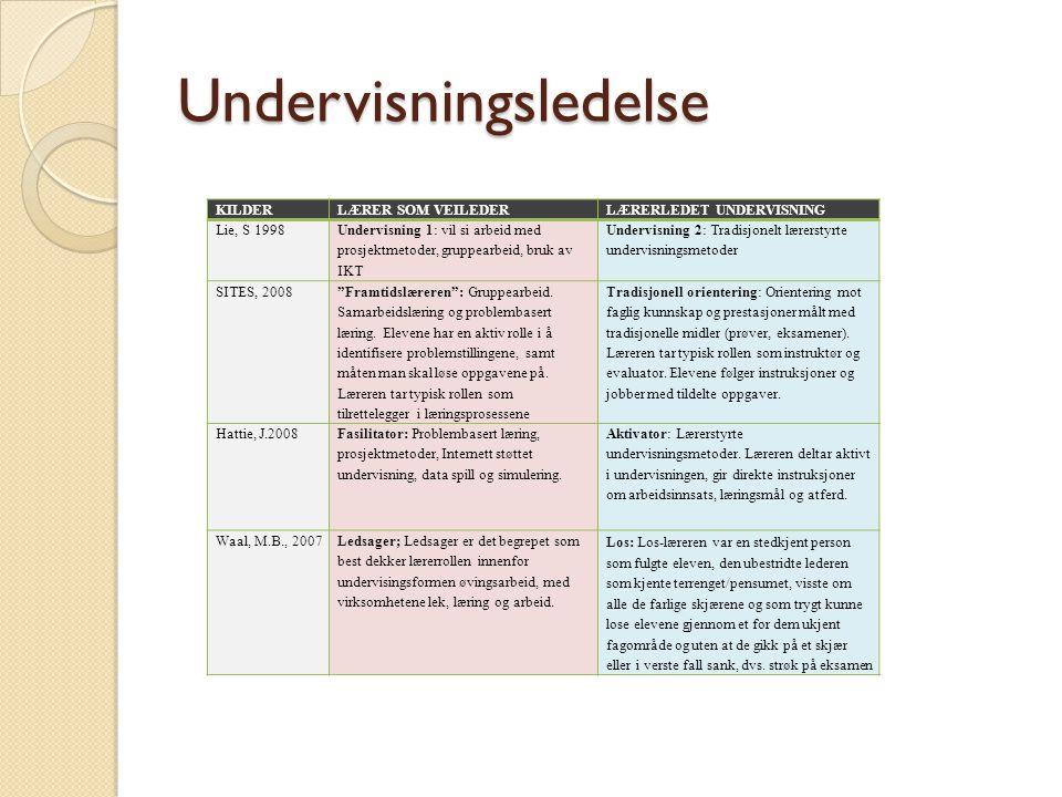 Undervisningsledelse KILDERLÆRER SOM VEILEDERLÆRERLEDET UNDERVISNING Lie, S 1998 Undervisning 1: vil si arbeid med prosjektmetoder, gruppearbeid, bruk