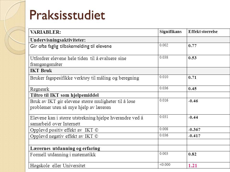 Praksisstudiet VARIABLER: SignifikansEffekt størrelse Undervisningsaktiviteter: Gir ofte faglig tilbakemelding til elevene 0.002 0.77 Utfordrer eleven